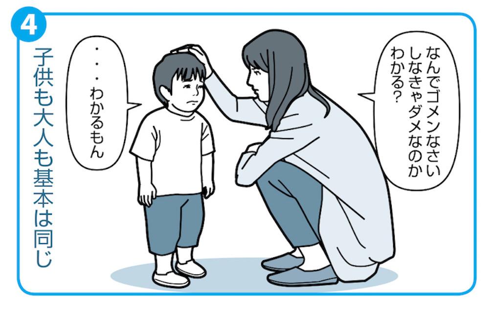 STEP3-3 3